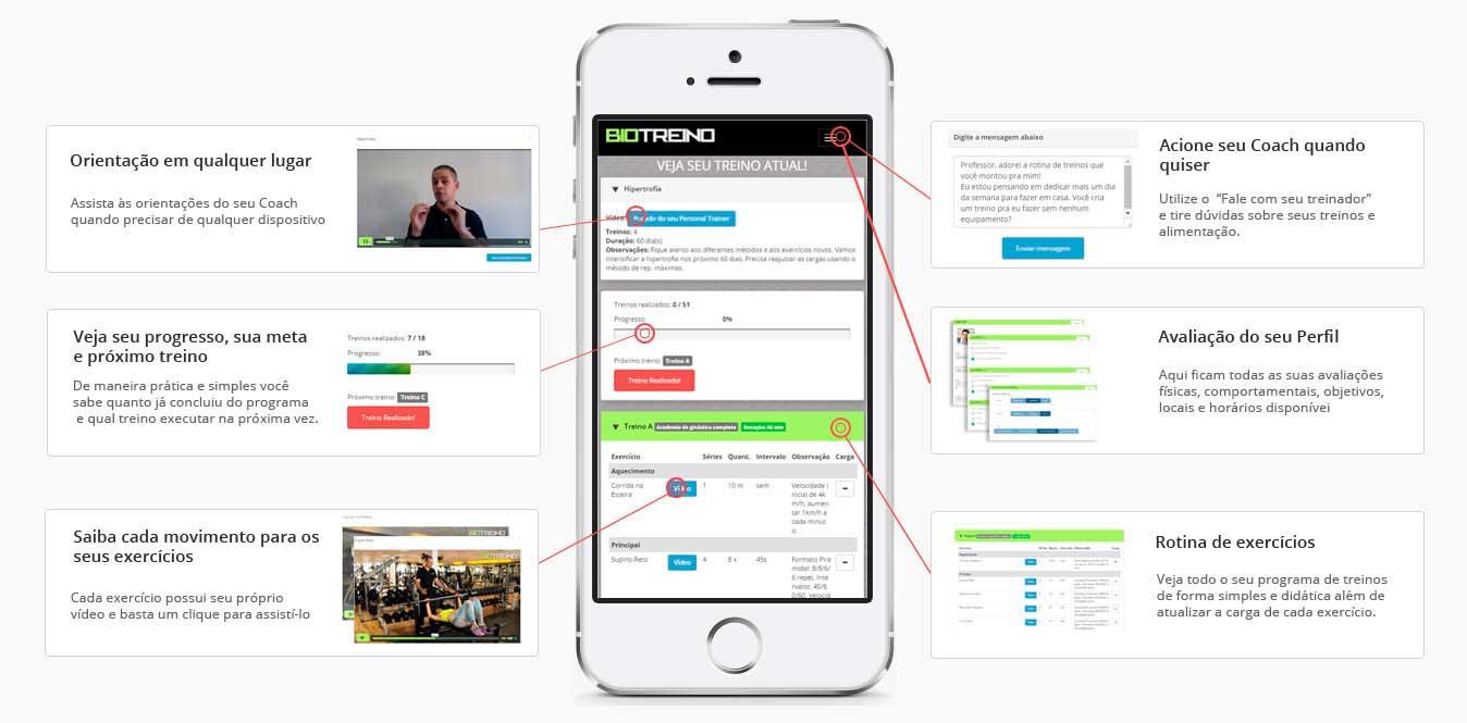 personal trainer online celular